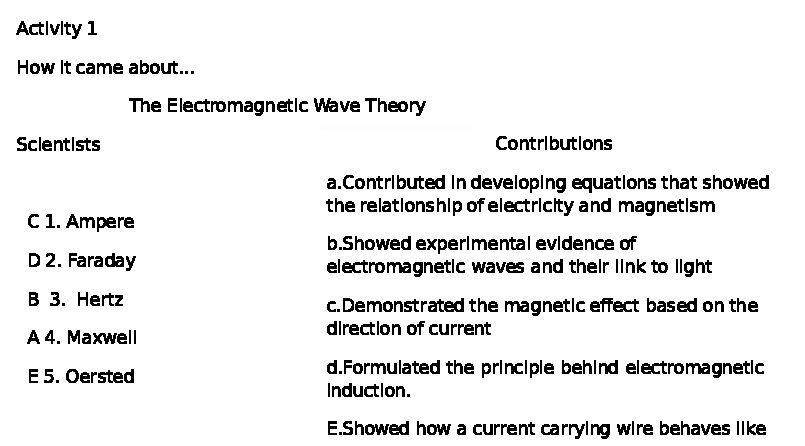 Activity 1 The Electromagnetic Wave Theory