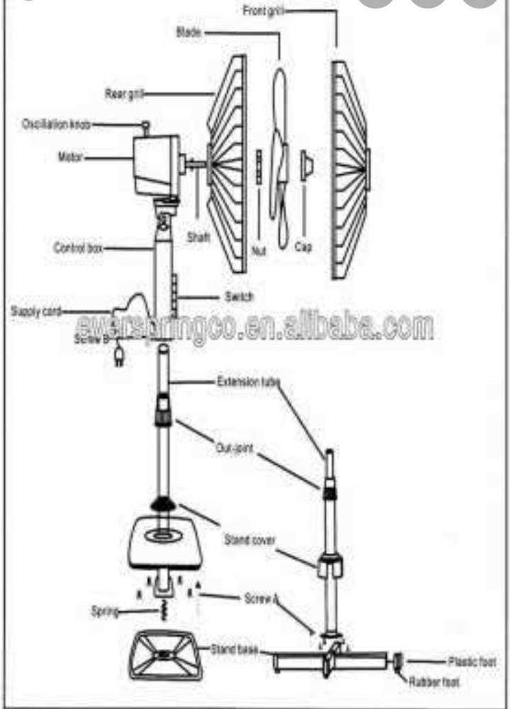 Parts Of Electric Fan Google Search