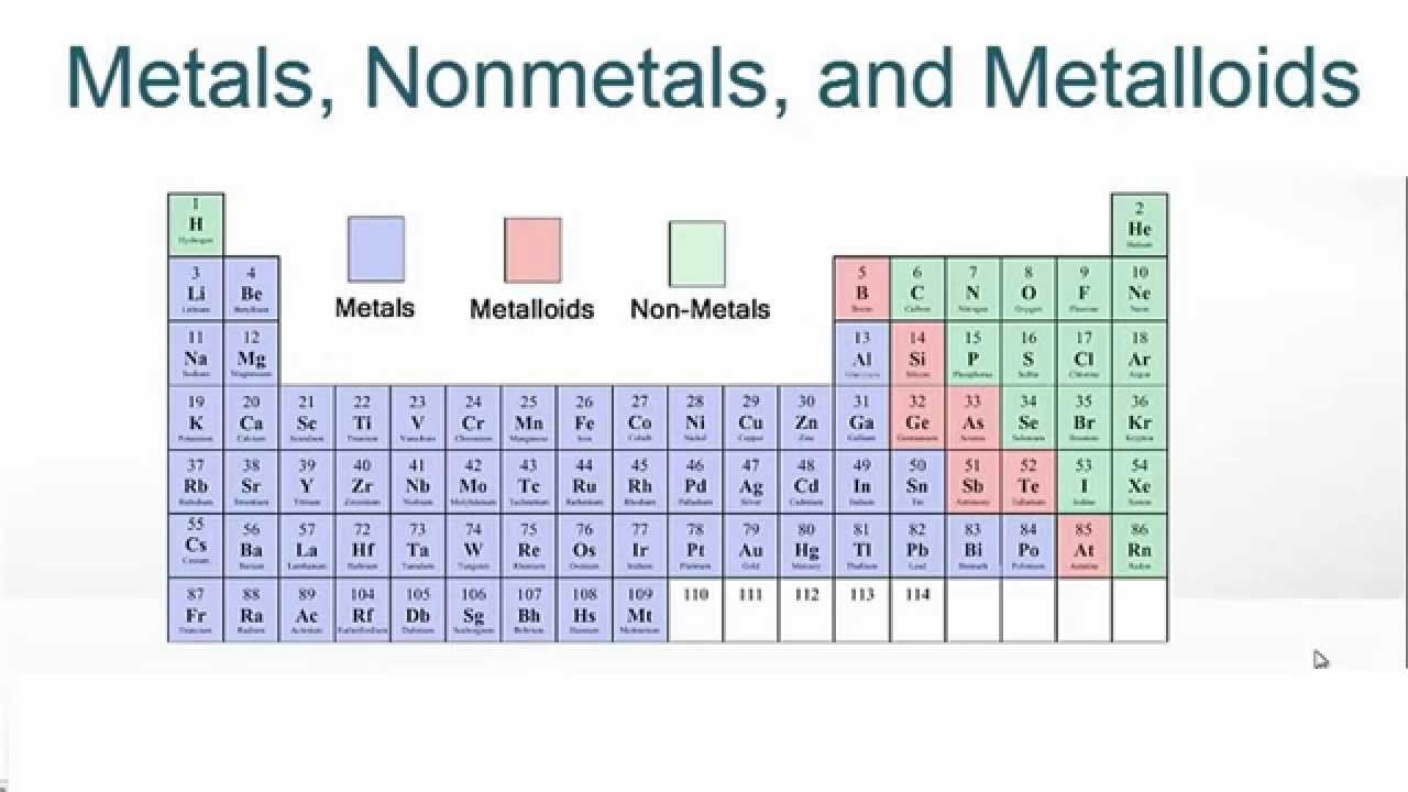 Where can you find metals non metals and noble gases in the download jpg gamestrikefo Gallery