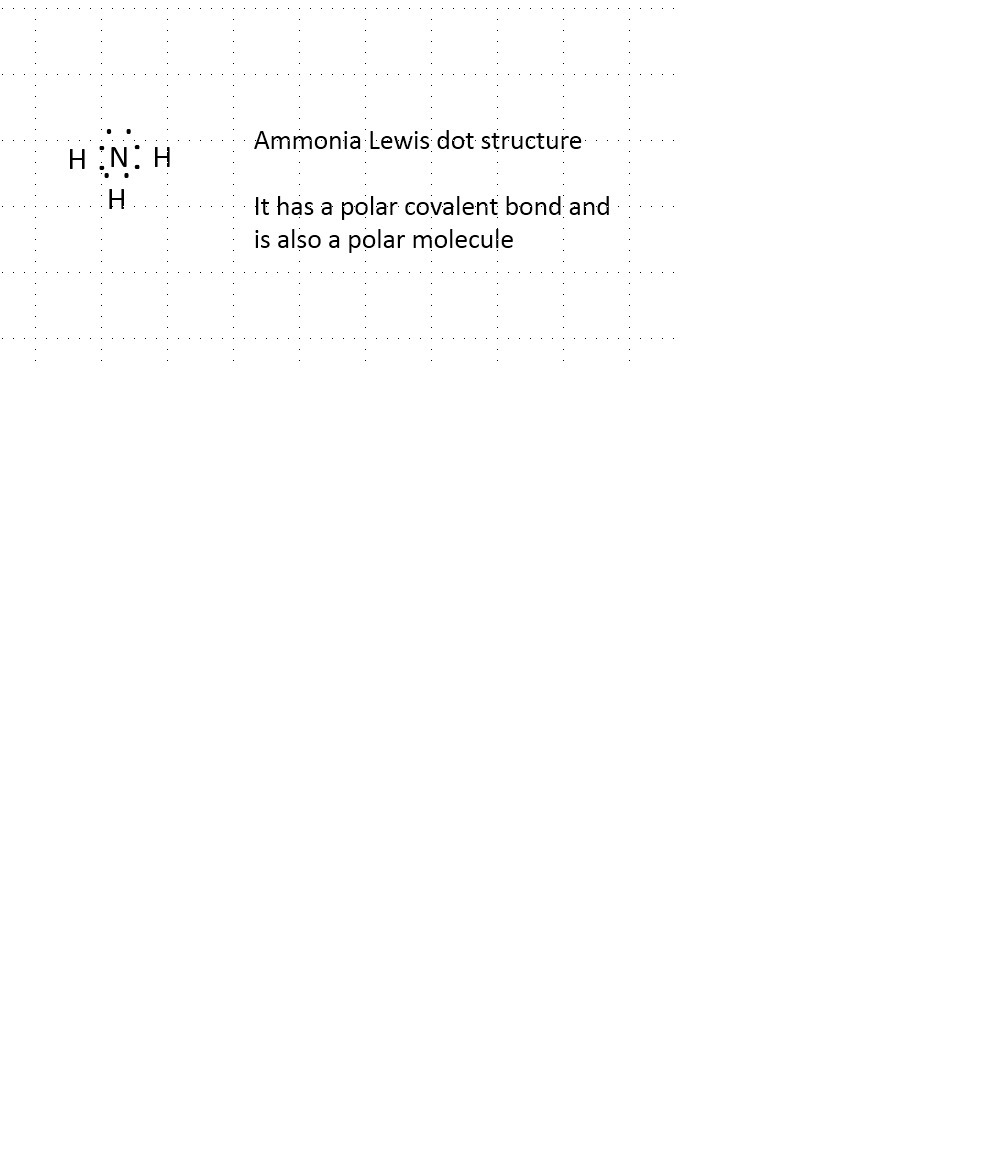 Ammonia Chemical Formula Lewis Structure Type Of Bond Brainly