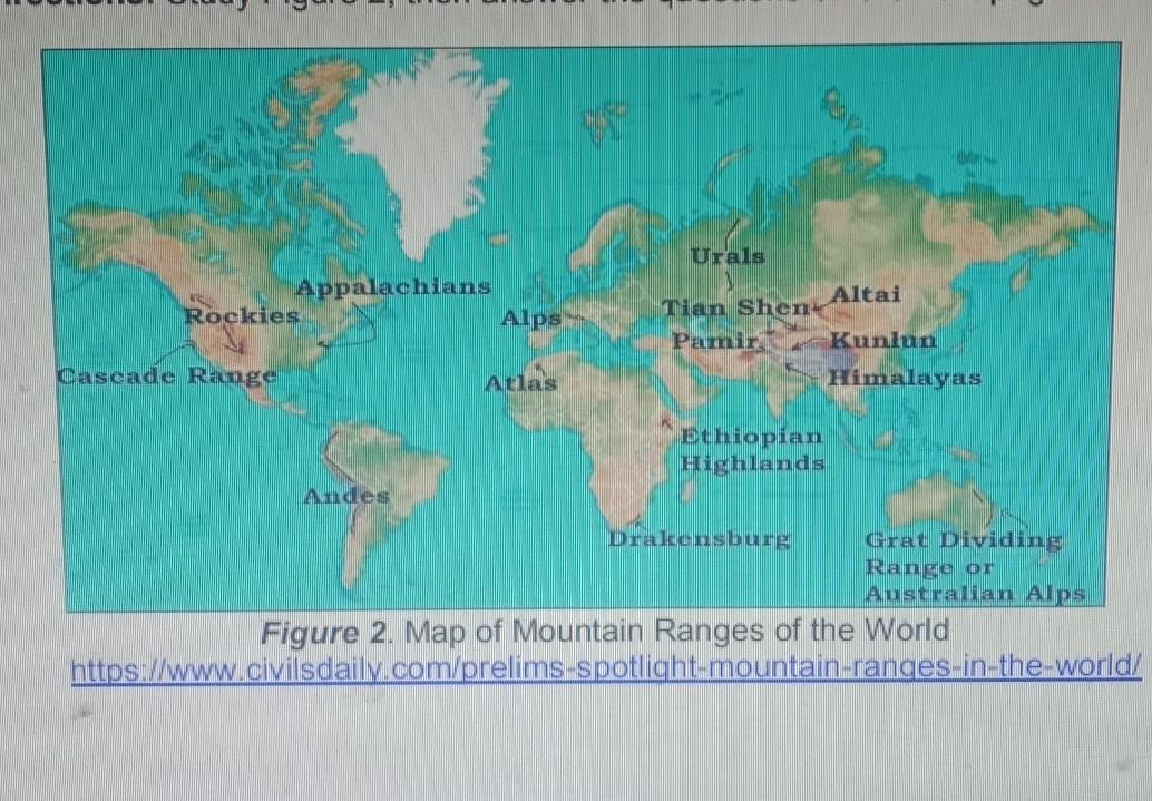 Image of: How Will You Relate The Distribution Of Mountain Ranges In Figure 2 With The Distribution Of Brainly Ph
