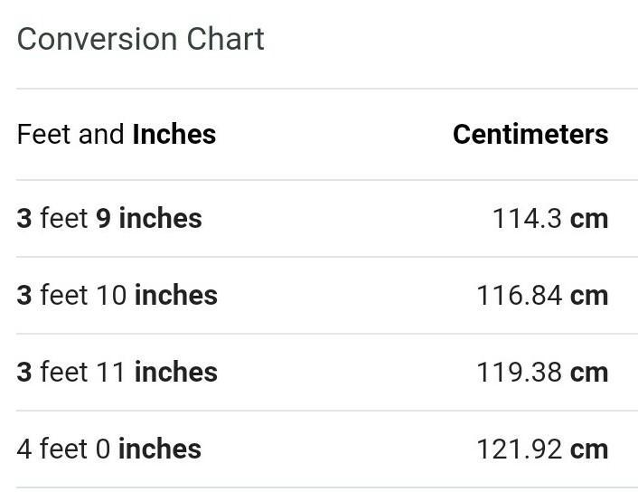 9 cm 4 inches in Convert Inches