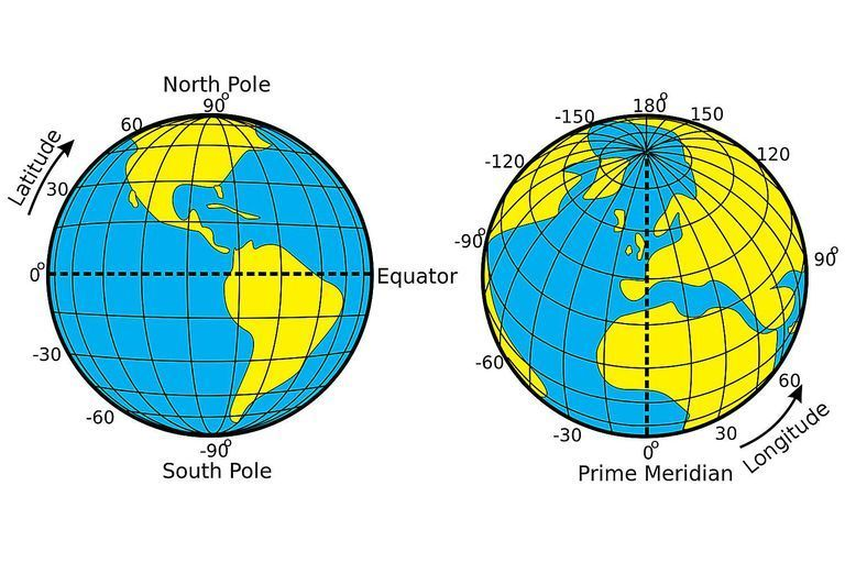 The Globe Does Not Show All Line Of Latitude If You Wish To Find