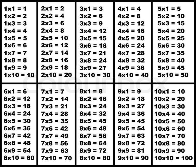 Multiplication Tables 1 10 Zrom