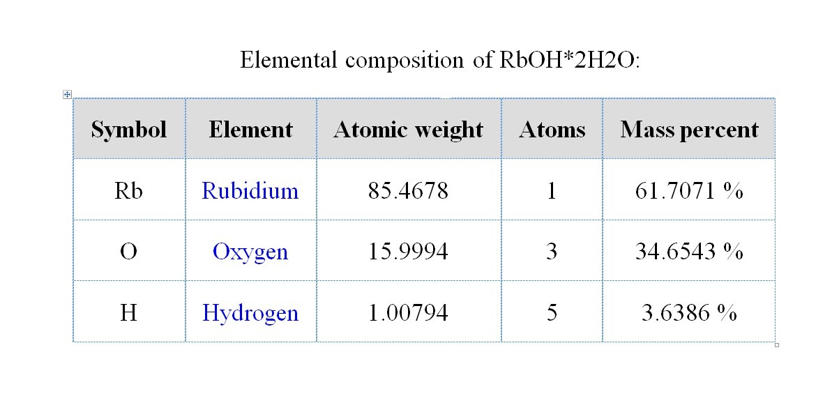 Calculate The Molar Mass Of Rboh2h2o Brainly