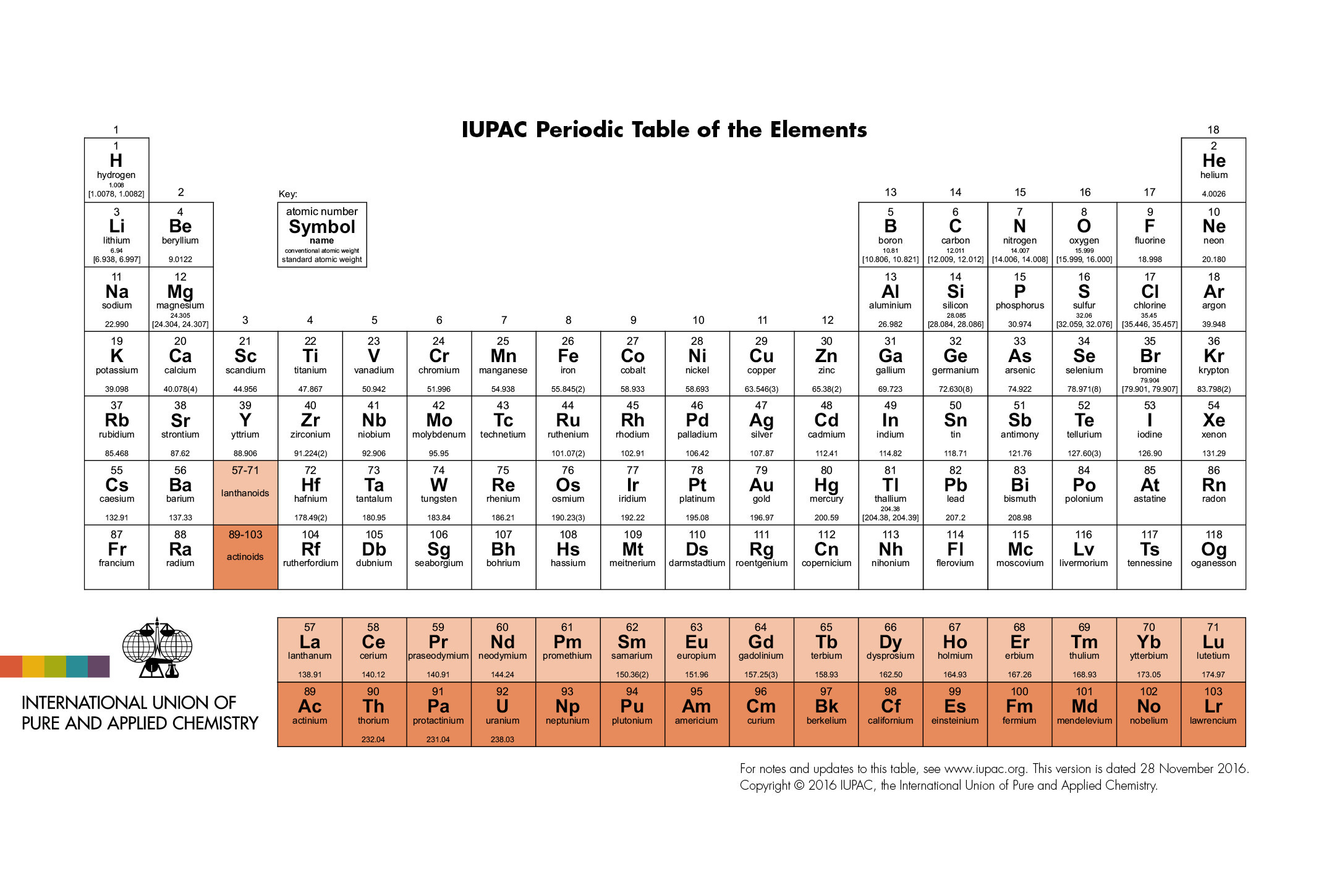 Test questions about periodic table of elements brainly download jpg urtaz Image collections