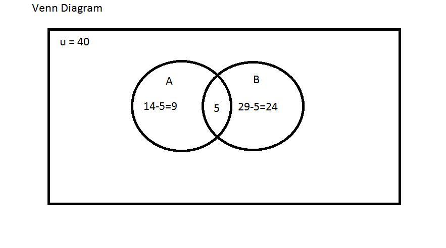 Venn Diagram English Comp Residential Electrical Symbols