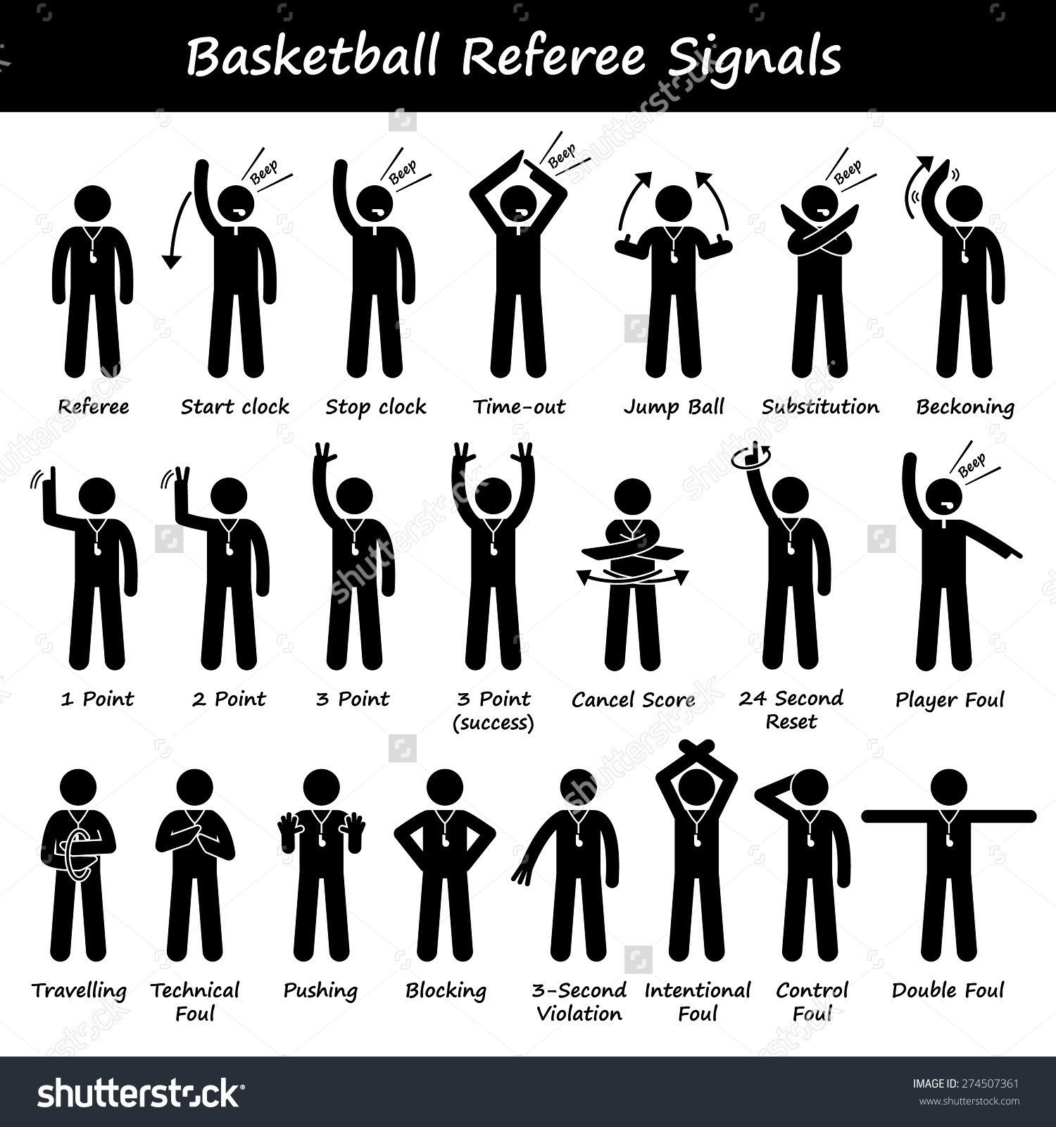 Image result for basketball violations