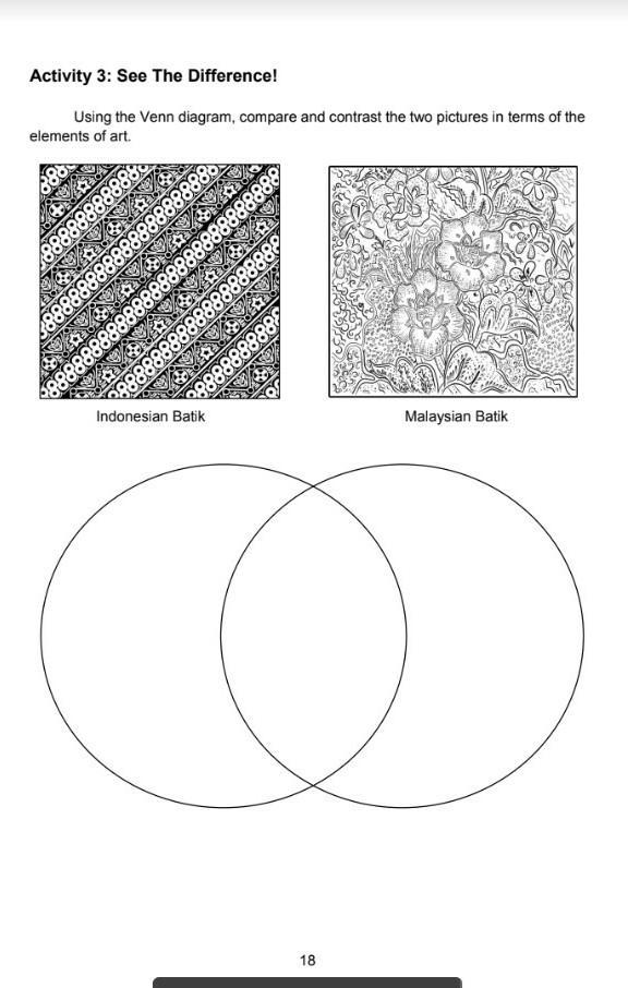 Using The Venn Diagram Compare And Contrast The Two Pictures In Term Brainly Ph
